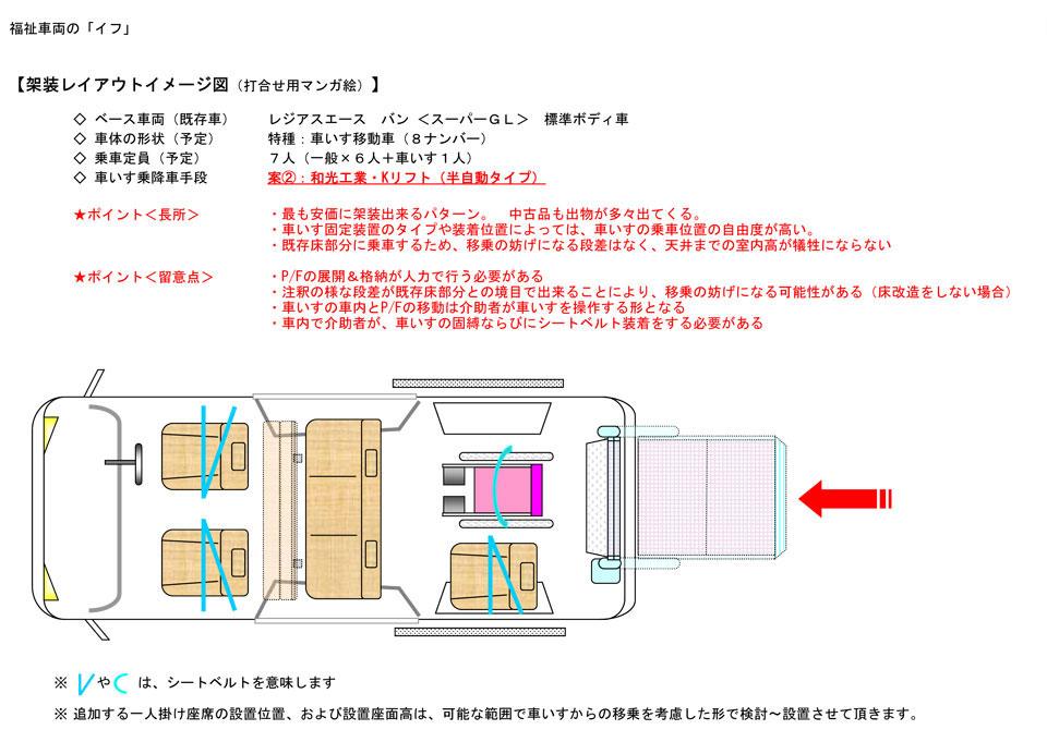 ハイエース200系 車いすリフト架装レイアウト イメージ図